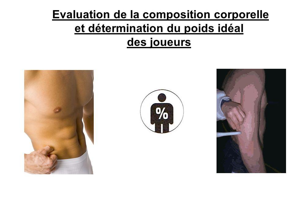 Evaluation de la composition corporelle et détermination du poids idéal des joueurs