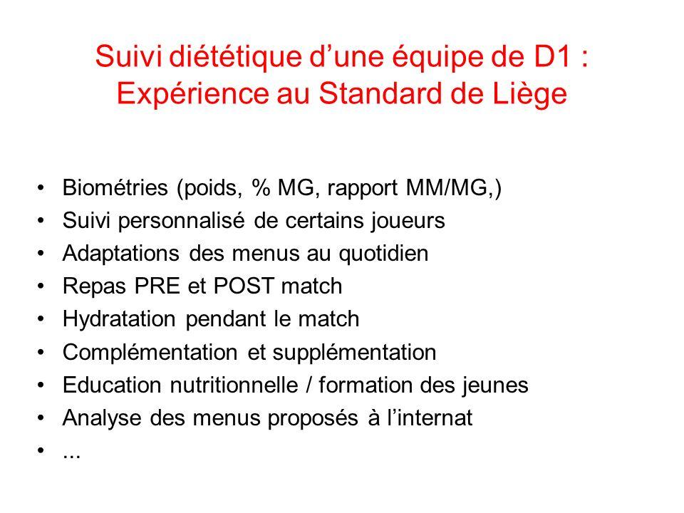 Suivi diététique dune équipe de D1 : Expérience au Standard de Liège Biométries (poids, % MG, rapport MM/MG,) Suivi personnalisé de certains joueurs A