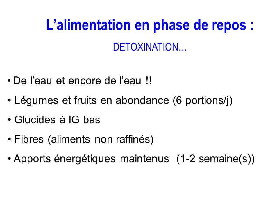 De leau et encore de leau !! Légumes et fruits en abondance (6 portions/j) Glucides à IG bas Fibres (aliments non raffinés) Apports énergétiques maint
