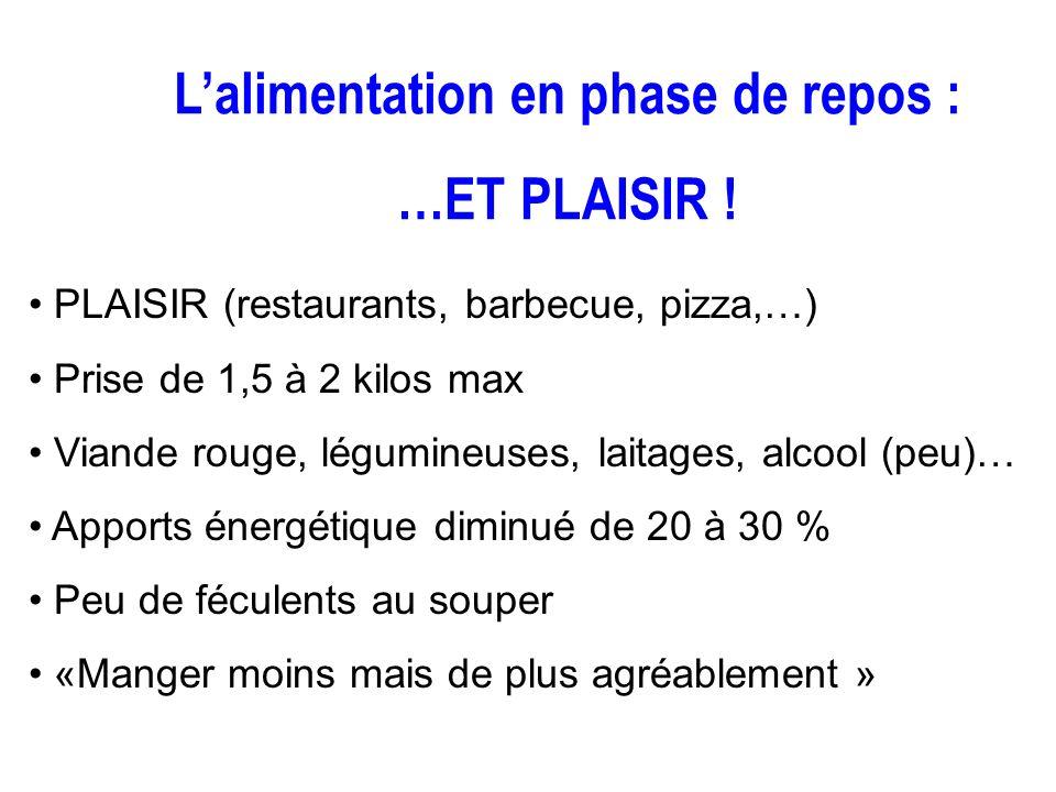 PLAISIR (restaurants, barbecue, pizza,…) Prise de 1,5 à 2 kilos max Viande rouge, légumineuses, laitages, alcool (peu)… Apports énergétique diminué de