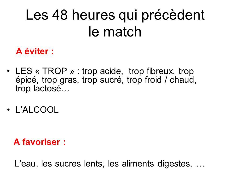 Les 48 heures qui précèdent le match A éviter : LES « TROP » : trop acide, trop fibreux, trop épicé, trop gras, trop sucré, trop froid / chaud, trop l