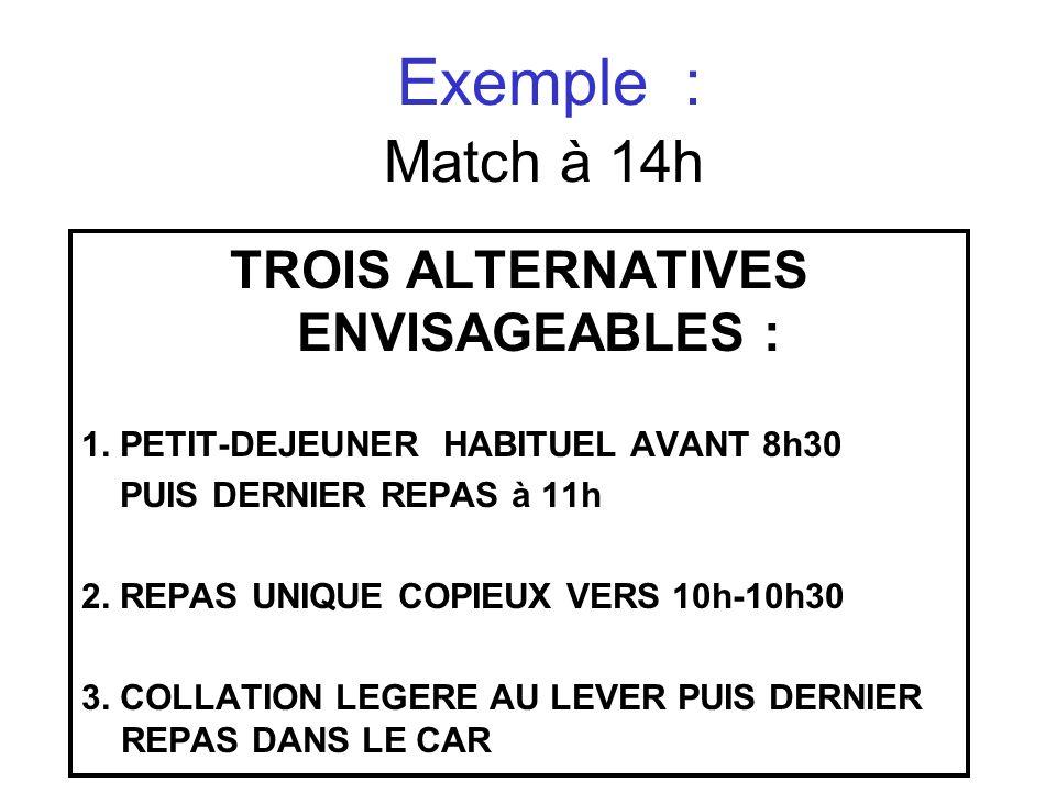 Exemple : Match à 14h TROIS ALTERNATIVES ENVISAGEABLES : 1. PETIT-DEJEUNER HABITUEL AVANT 8h30 PUIS DERNIER REPAS à 11h 2. REPAS UNIQUE COPIEUX VERS 1