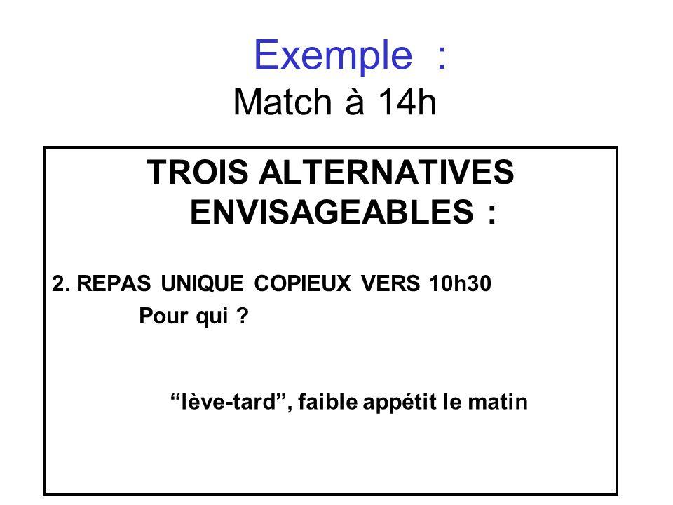 Exemple : Match à 14h TROIS ALTERNATIVES ENVISAGEABLES : 2. REPAS UNIQUE COPIEUX VERS 10h30 Pour qui ? lève-tard, faible appétit le matin