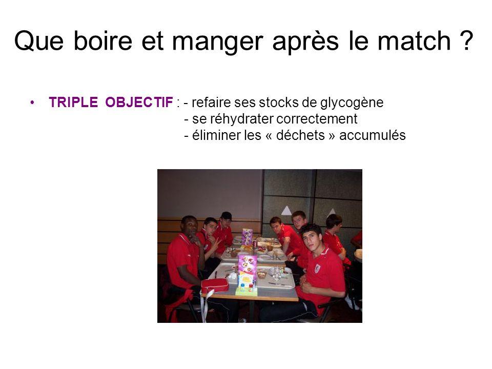 Que boire et manger après le match ? TRIPLE OBJECTIF : - refaire ses stocks de glycogène - se réhydrater correctement - éliminer les « déchets » accum