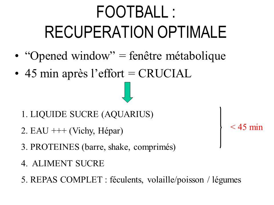 FOOTBALL : RECUPERATION OPTIMALE Opened window = fenêtre métabolique 45 min après leffort = CRUCIAL 1. LIQUIDE SUCRE (AQUARIUS) 2. EAU +++ (Vichy, Hép