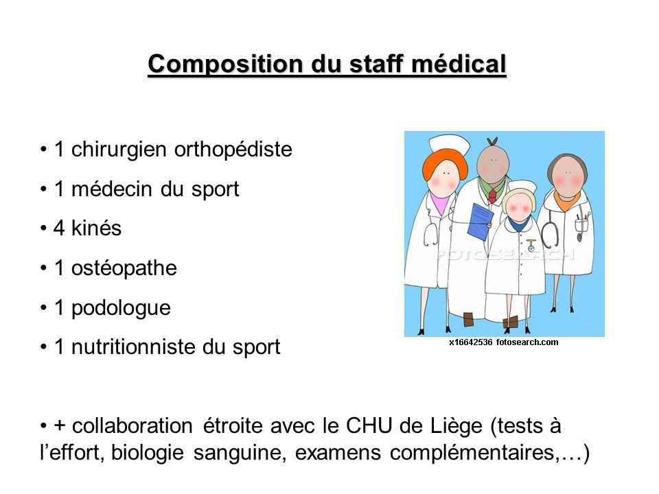 Composition du staff médical 1 chirurgien orthopédiste 1 médecin du sport 4 kinés 1 ostéopathe 1 podologue 1 nutritionniste du sport + collaboration é
