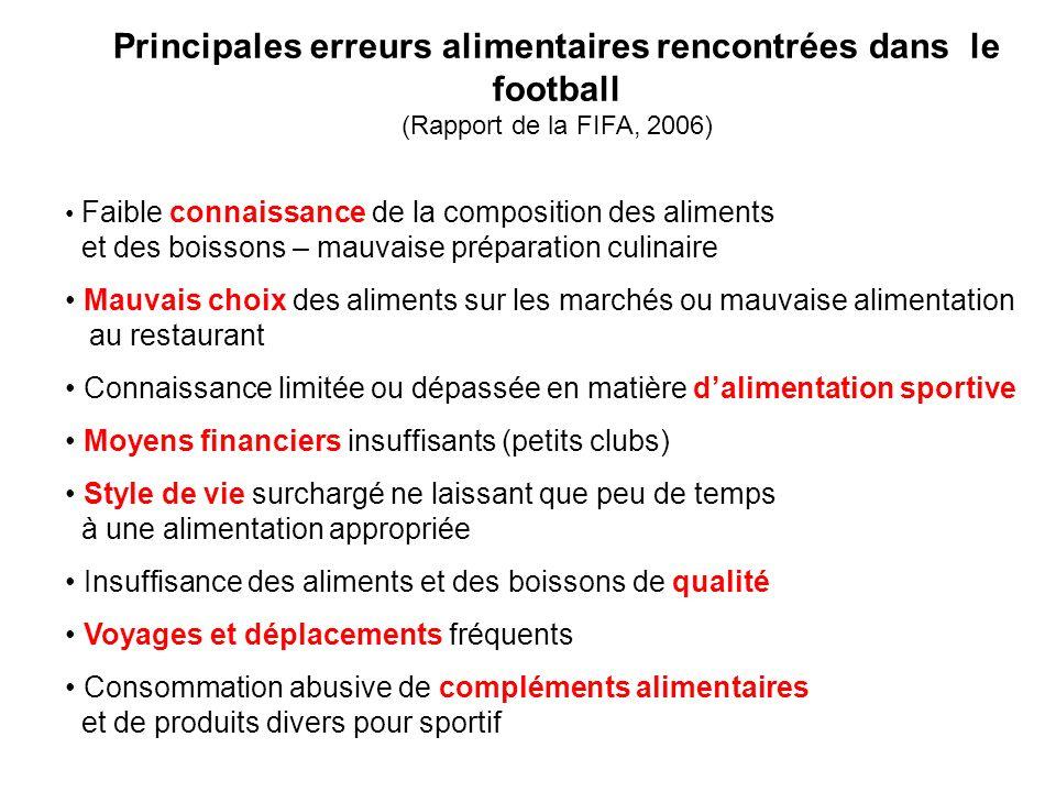 Principales erreurs alimentaires rencontrées dans le football (Rapport de la FIFA, 2006) Faible connaissance de la composition des aliments et des boi