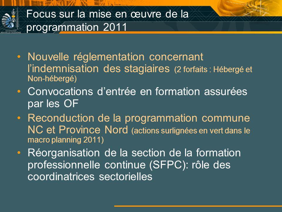 Focus sur la mise en œuvre de la programmation 2011 Nouvelle réglementation concernant lindemnisation des stagiaires (2 forfaits : Hébergé et Non-hébergé) Convocations dentrée en formation assurées par les OF Reconduction de la programmation commune NC et Province Nord (actions surlignées en vert dans le macro planning 2011) Réorganisation de la section de la formation professionnelle continue (SFPC): rôle des coordinatrices sectorielles