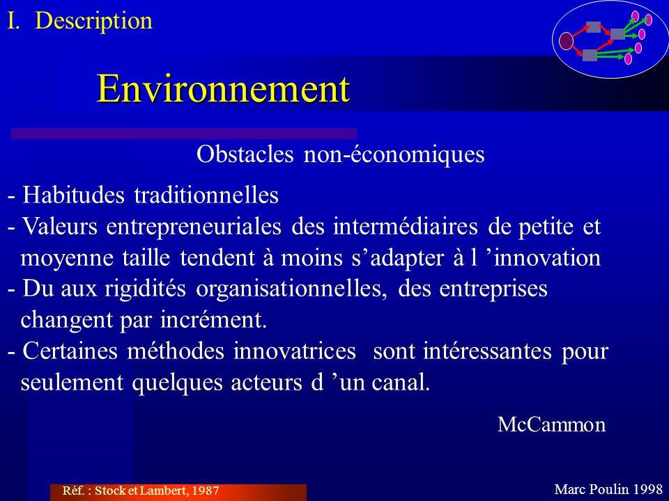 Environnement Marc Poulin 1998 I. Description Obstacles non-économiques Réf. : Stock et Lambert, 1987 McCammon - Habitudes traditionnelles - Valeurs e