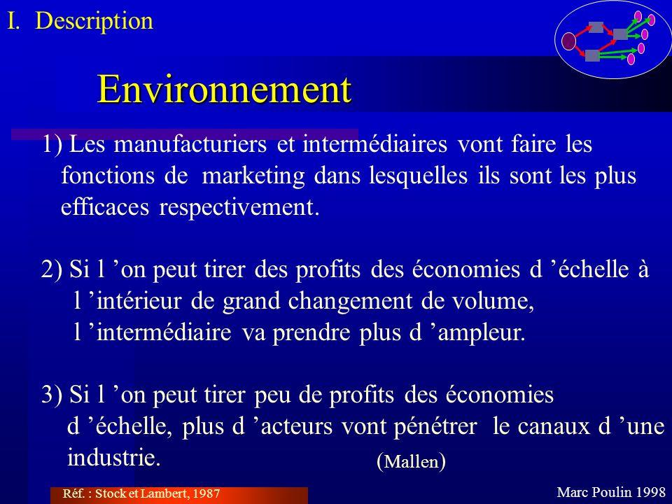 Environnement Marc Poulin 1998 I. Description ( Mallen ) 1) Les manufacturiers et intermédiaires vont faire les fonctions de marketing dans lesquelles
