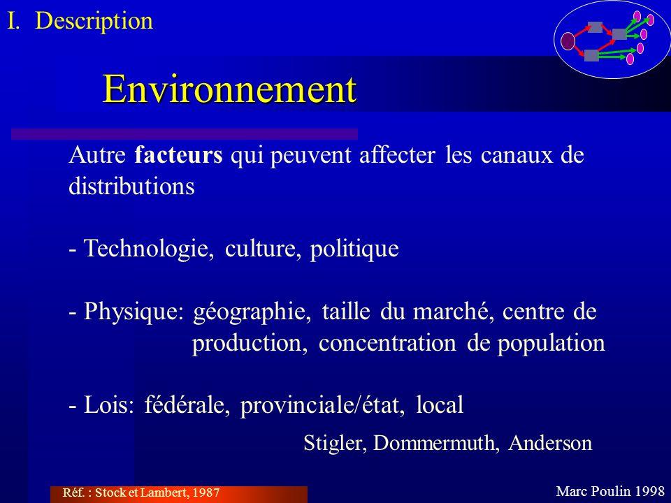 Environnement Marc Poulin 1998 I. Description Autre facteurs qui peuvent affecter les canaux de distributions - Technologie, culture, politique - Phys
