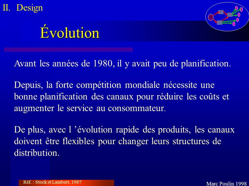 Évolution II. Design Marc Poulin 1998 Avant les années de 1980, il y avait peu de planification. Depuis, la forte compétition mondiale nécessite une b