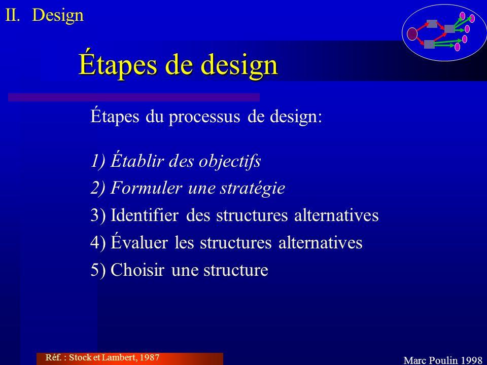 Étapes de design II. Design Marc Poulin 1998 Étapes du processus de design: 1) Établir des objectifs 2) Formuler une stratégie 3) Identifier des struc