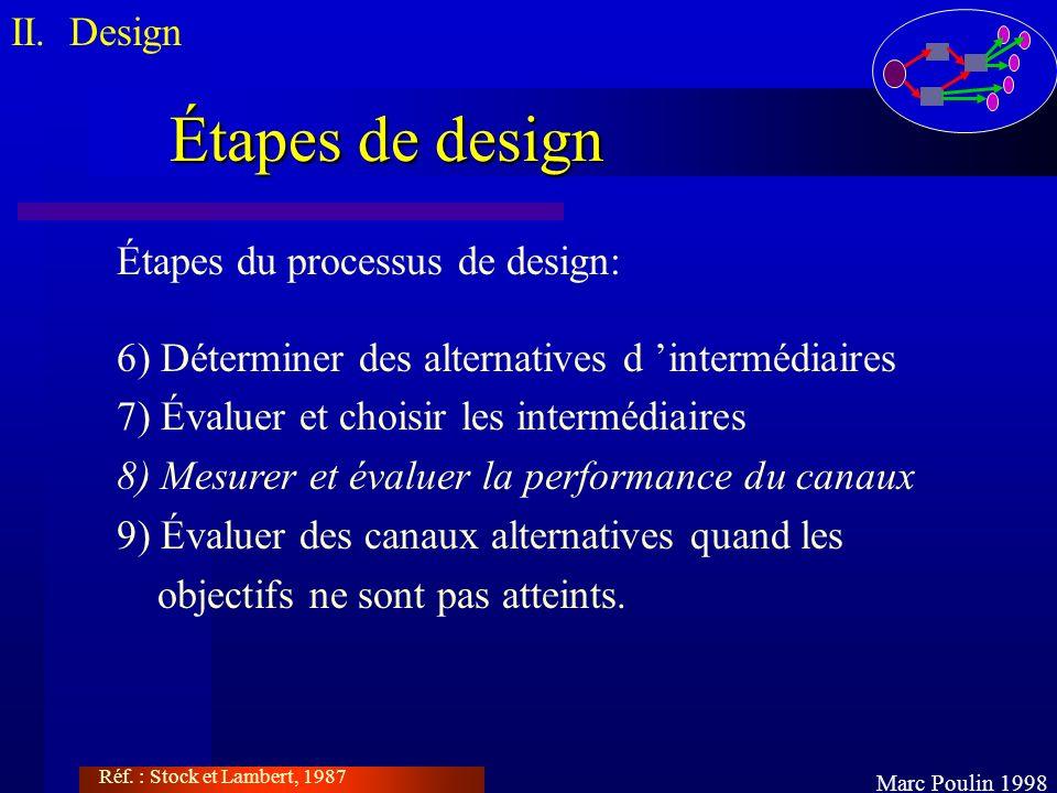 Étapes de design II. Design Marc Poulin 1998 Étapes du processus de design: 6) Déterminer des alternatives d intermédiaires 7) Évaluer et choisir les
