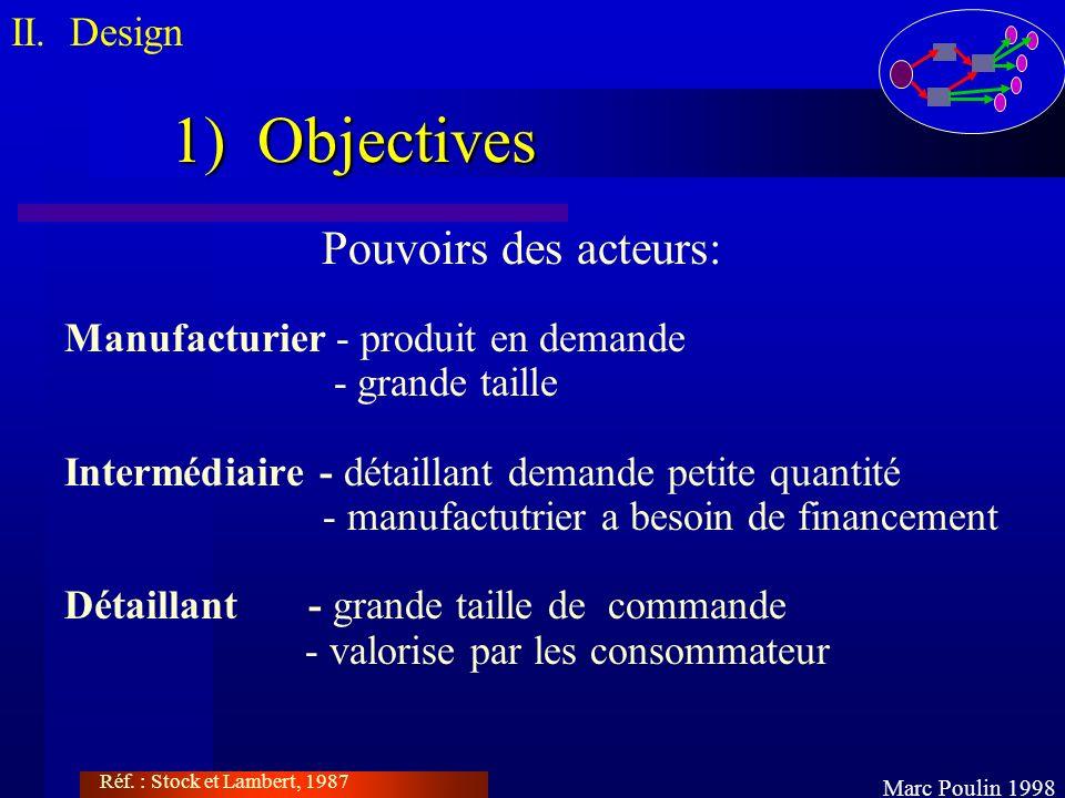 1) Objectives II. Design Marc Poulin 1998 Pouvoirs des acteurs: Manufacturier - produit en demande - grande taille Intermédiaire - détaillant demande