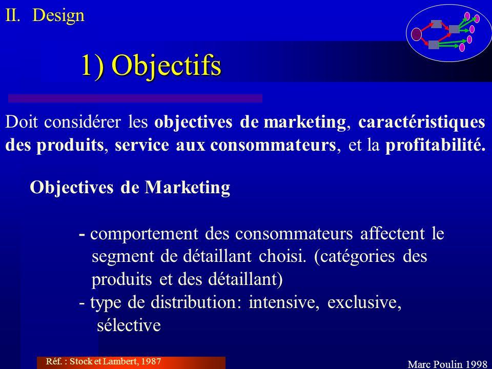 1) Objectifs II. Design Marc Poulin 1998 Doit considérer les objectives de marketing, caractéristiques des produits, service aux consommateurs, et la