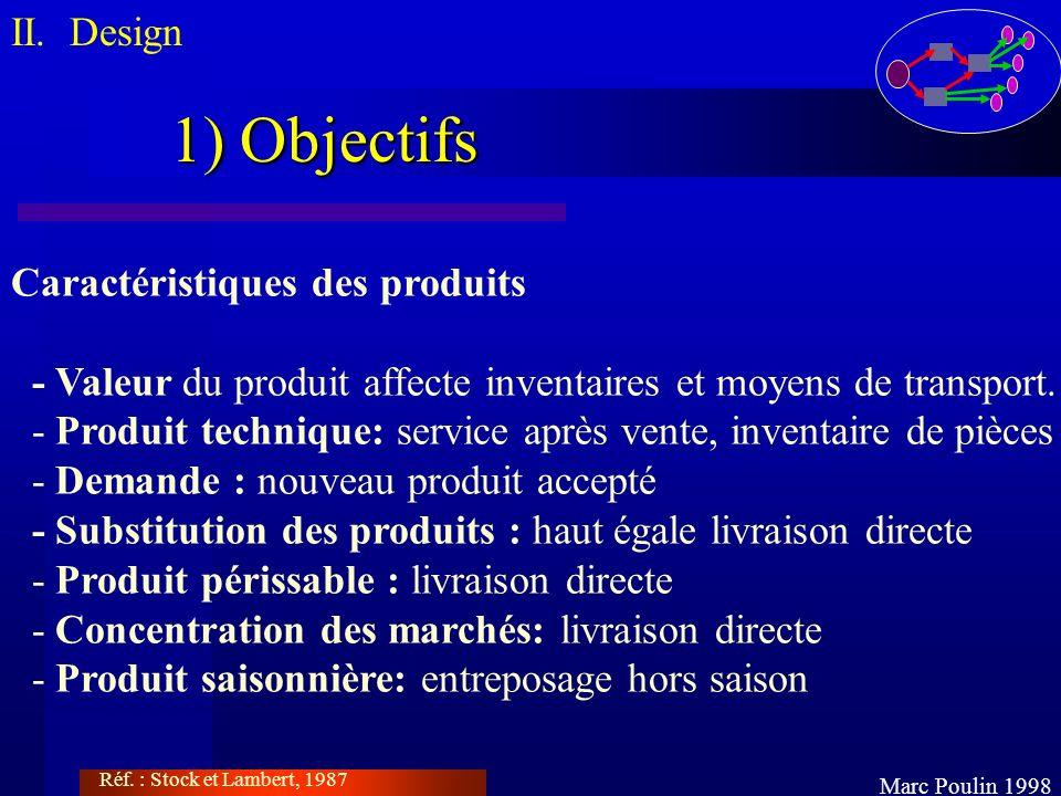 1) Objectifs II. Design Marc Poulin 1998 Caractéristiques des produits - Valeur du produit affecte inventaires et moyens de transport. - Produit techn