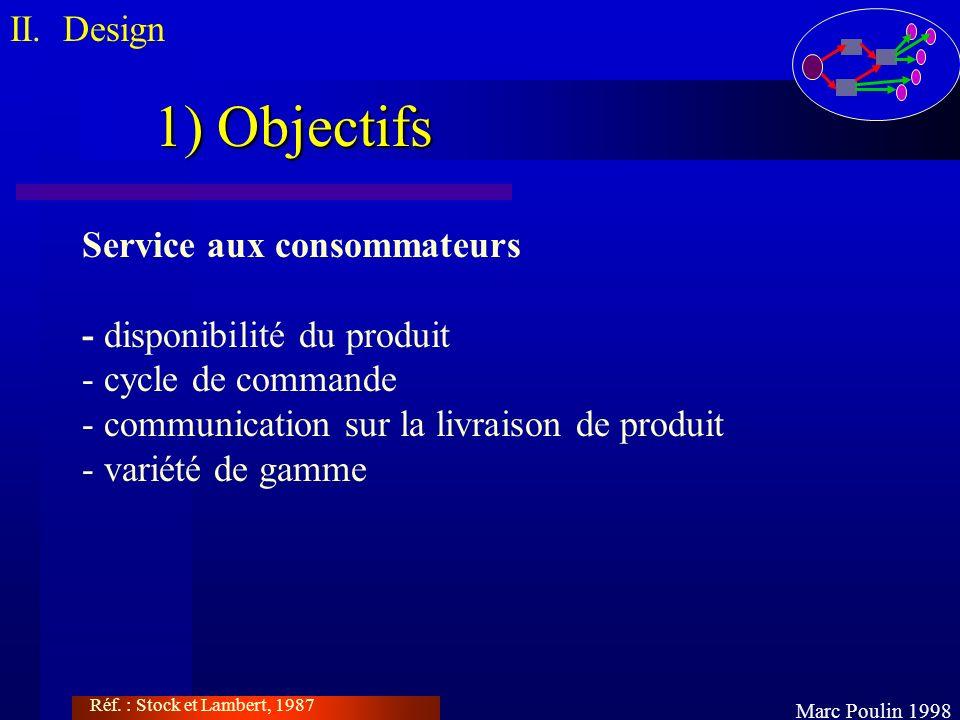 1) Objectifs II. Design Marc Poulin 1998 Réf. : Stock et Lambert, 1987 Service aux consommateurs - disponibilité du produit - cycle de commande - comm