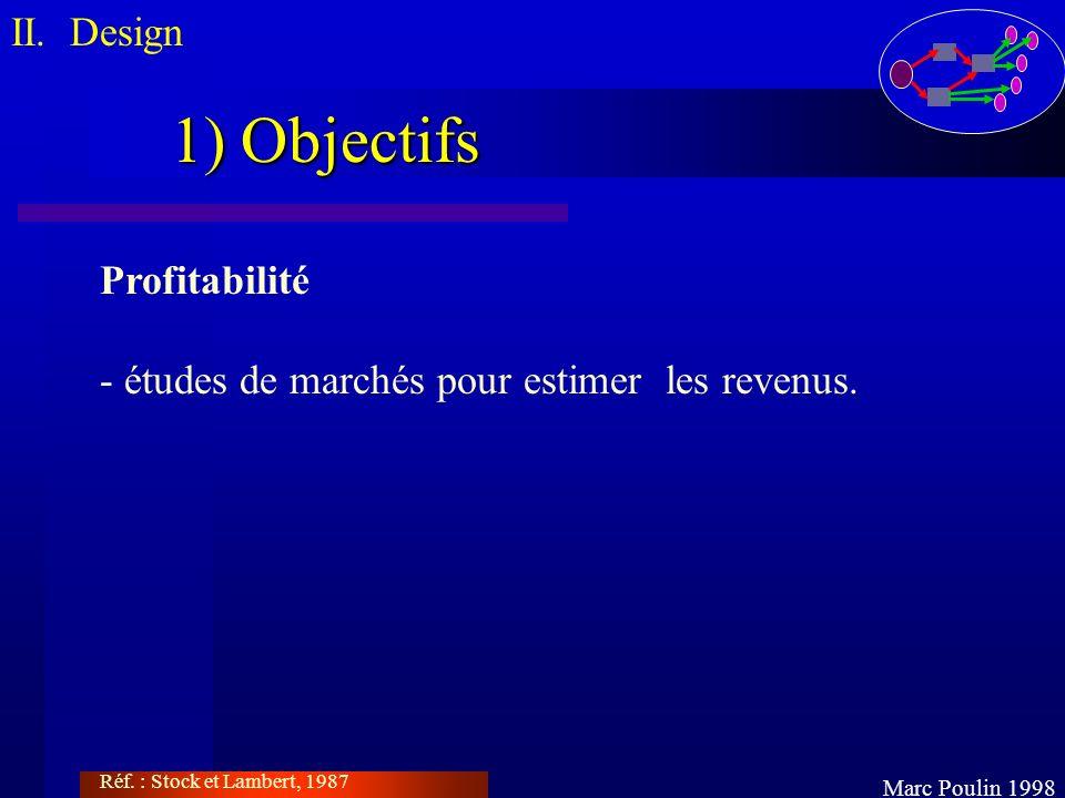 1) Objectifs II. Design Marc Poulin 1998 Réf. : Stock et Lambert, 1987 Profitabilité - études de marchés pour estimer les revenus.