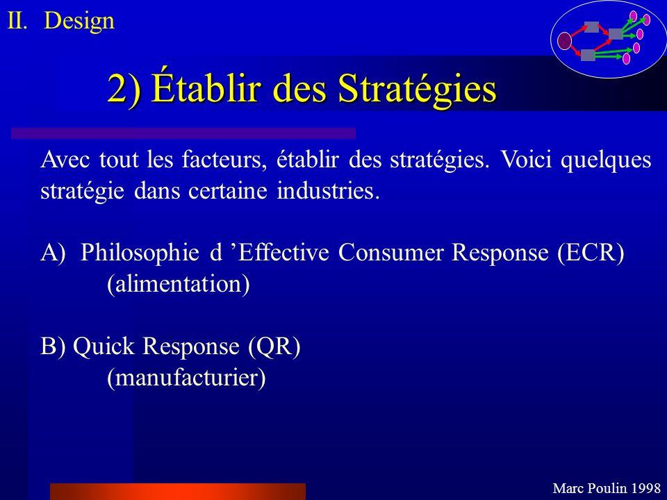 2) Établir des Stratégies II. Design Marc Poulin 1998 Avec tout les facteurs, établir des stratégies. Voici quelques stratégie dans certaine industrie
