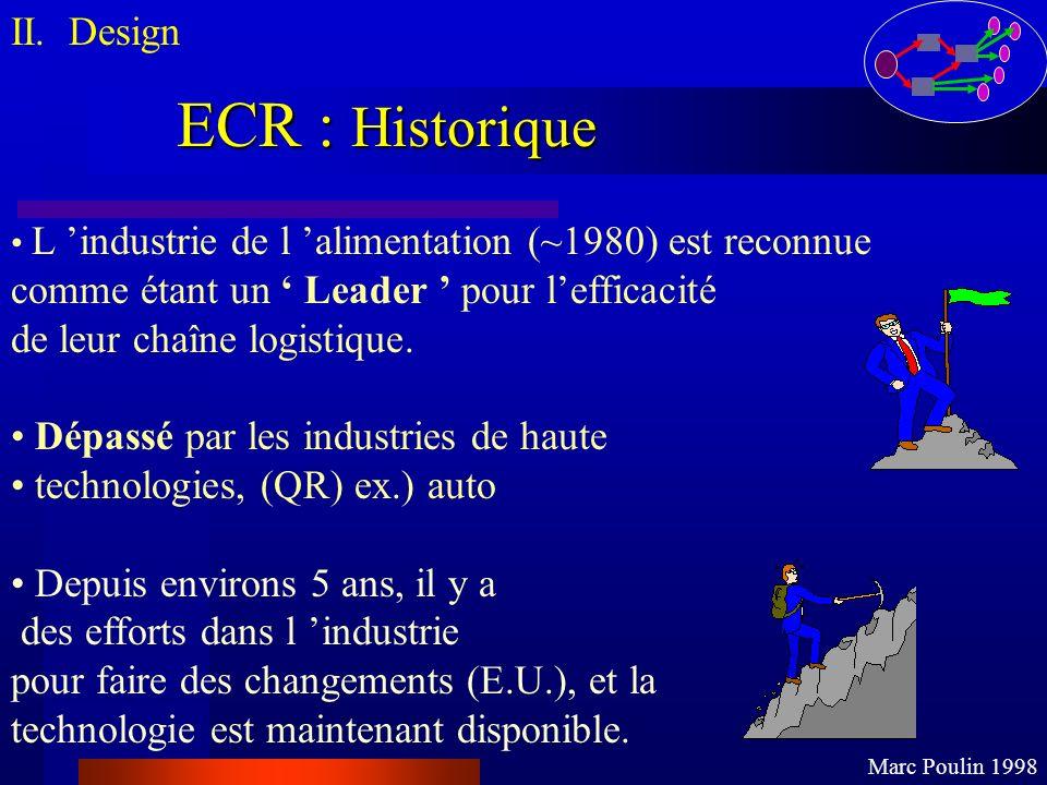 ECR : Historique II. Design Marc Poulin 1998 L industrie de l alimentation (~1980) est reconnue comme étant un Leader pour lefficacité de leur chaîne