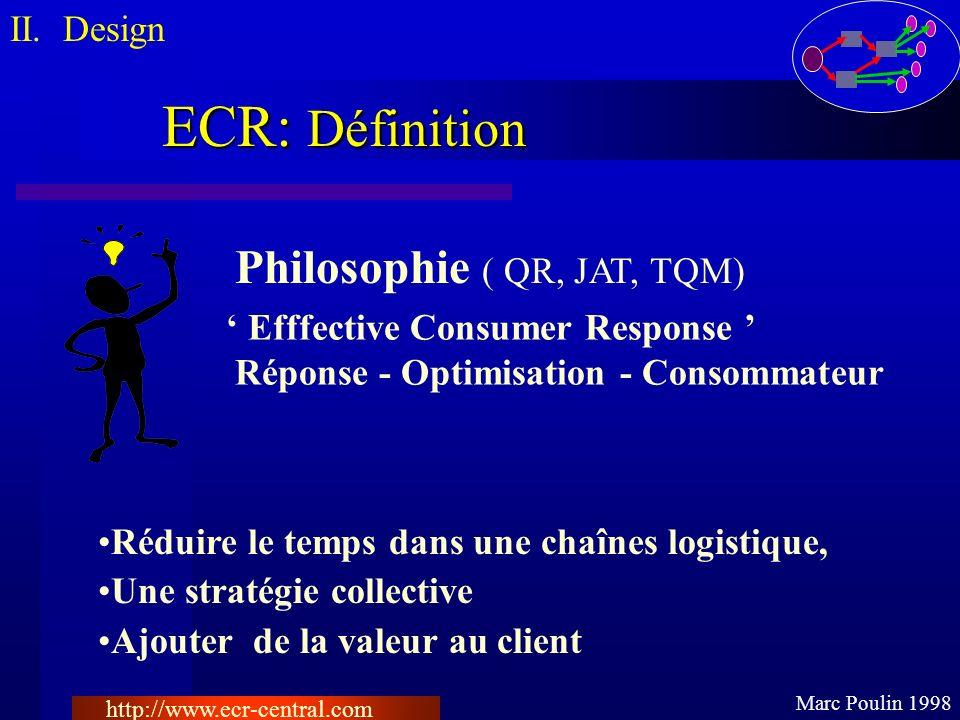 ECR: Définition II. Design Marc Poulin 1998 Philosophie ( QR, JAT, TQM) Réduire le temps dans une chaînes logistique, Une stratégie collective Ajouter