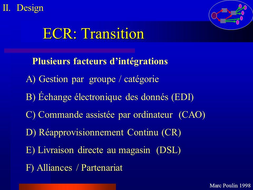 ECR: Transition II. Design Marc Poulin 1998 A) Gestion par groupe / catégorie B) Échange électronique des donnés (EDI) C) Commande assistée par ordina