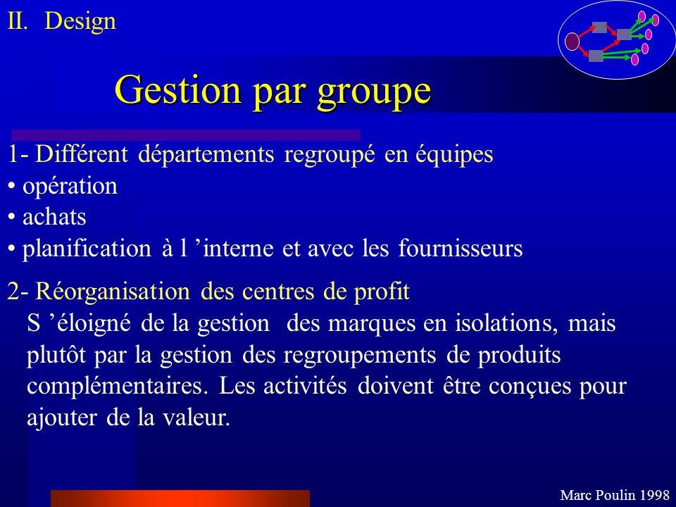 Gestion par groupe II. Design Marc Poulin 1998 1- Différent départements regroupé en équipes opération achats planification à l interne et avec les fo