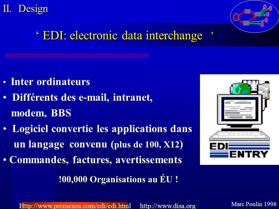 EDI: electronic data interchange EDI: electronic data interchange II. Design Marc Poulin 1998 Inter ordinateurs Différents des e-mail, intranet, modem