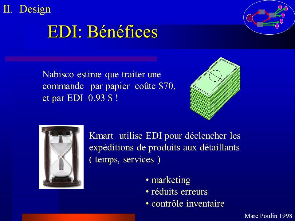 EDI: Bénéfices II. Design Marc Poulin 1998 Nabisco estime que traiter une commande par papier coûte $70, et par EDI 0.93 $ ! Kmart utilise EDI pour dé