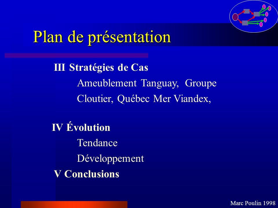 Plan de présentation Marc Poulin 1998 III Stratégies de Cas Ameublement Tanguay, Groupe Cloutier, Québec Mer Viandex, IV Évolution Tendance Développem