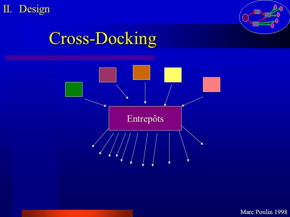 Cross-Docking II. Design Marc Poulin 1998 Entrepôts
