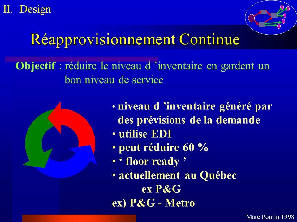 Réapprovisionnement Continue II. Design Marc Poulin 1998 Objectif : réduire le niveau d inventaire en gardent un bon niveau de service niveau d invent