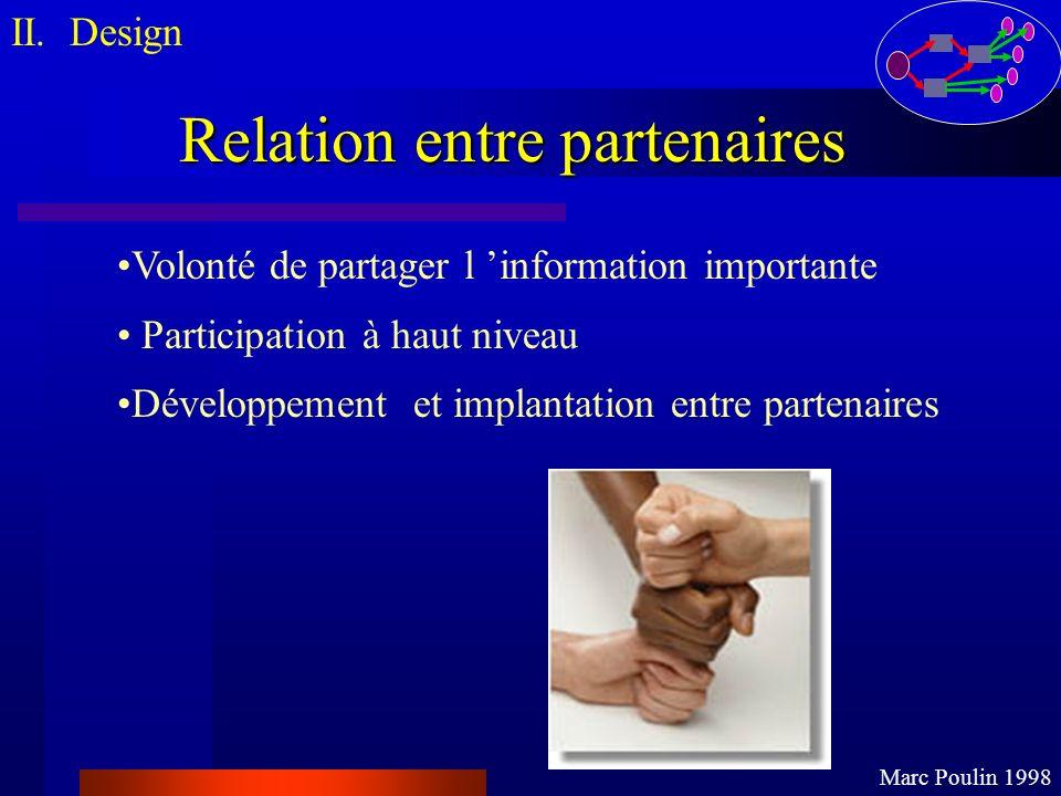 Relation entre partenaires II. Design Marc Poulin 1998 Volonté de partager l information importante Participation à haut niveau Développement et impla