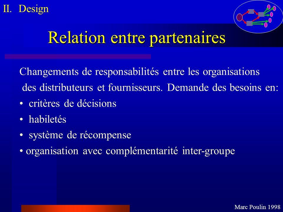 Relation entre partenaires II. Design Marc Poulin 1998 Changements de responsabilités entre les organisations des distributeurs et fournisseurs. Deman