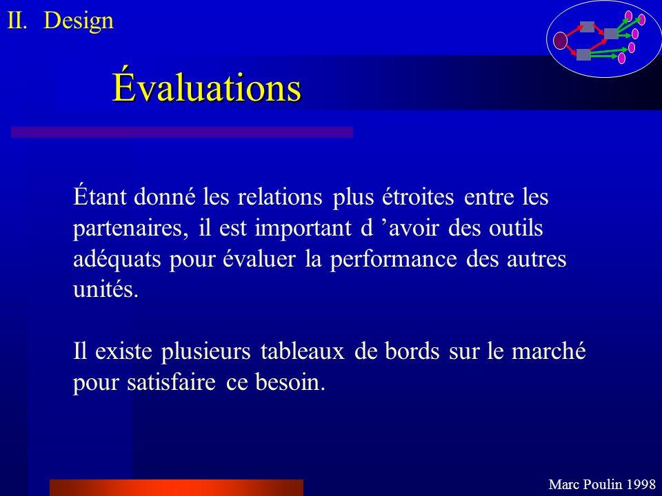Évaluations II. Design Marc Poulin 1998 Étant donné les relations plus étroites entre les partenaires, il est important d avoir des outils adéquats po