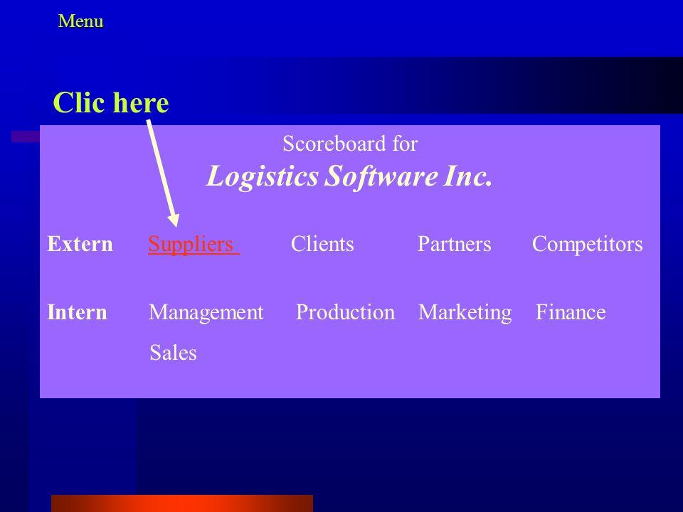 Menu Scoreboard for Logistics Software Inc. Extern Suppliers Clients Partners CompetitorsSuppliers Intern Management Production Marketing Finance Sale