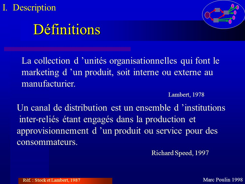 Définitions Marc Poulin 1998 I. Description La collection d unités organisationnelles qui font le marketing d un produit, soit interne ou externe au m