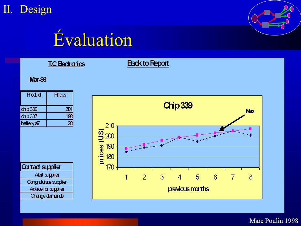 Évaluation II. Design Marc Poulin 1998