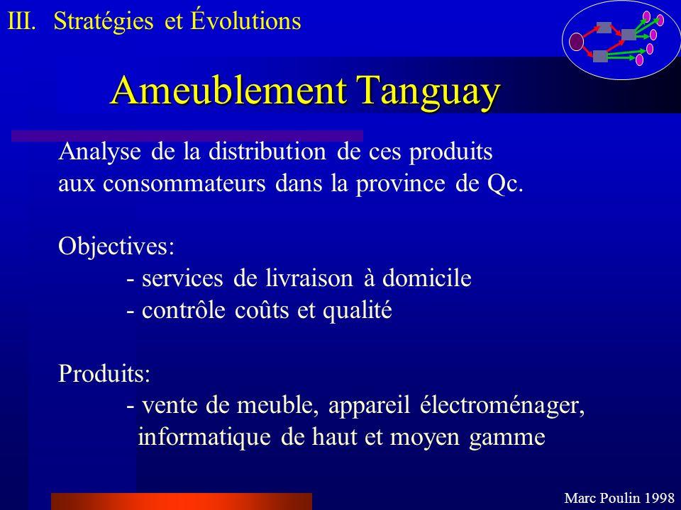 Ameublement Tanguay III. Stratégies et Évolutions Marc Poulin 1998 Analyse de la distribution de ces produits aux consommateurs dans la province de Qc