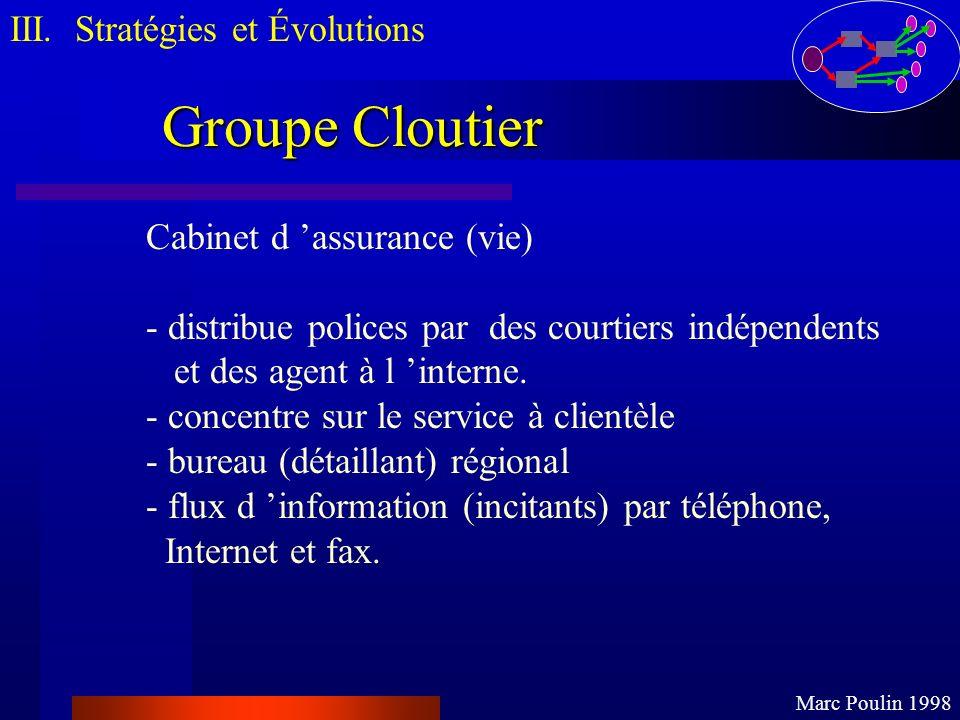 Groupe Cloutier III. Stratégies et Évolutions Marc Poulin 1998 Cabinet d assurance (vie) - distribue polices par des courtiers indépendents et des age