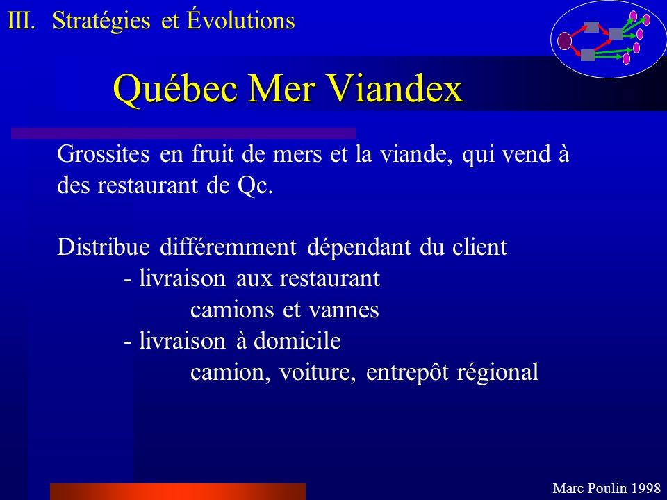 Québec Mer Viandex III. Stratégies et Évolutions Marc Poulin 1998 Grossites en fruit de mers et la viande, qui vend à des restaurant de Qc. Distribue