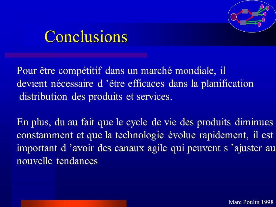 Conclusions Marc Poulin 1998 Pour être compétitif dans un marché mondiale, il devient nécessaire d être efficaces dans la planification distribution d