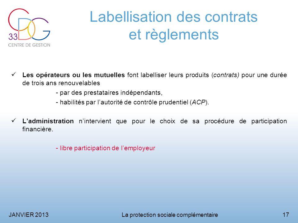 JANVIER 2013La protection sociale complémentaire17 Labellisation des contrats et règlements Les opérateurs ou les mutuelles font labelliser leurs produits (contrats) pour une durée de trois ans renouvelables - par des prestataires indépendants, - habilités par lautorité de contrôle prudentiel (ACP).