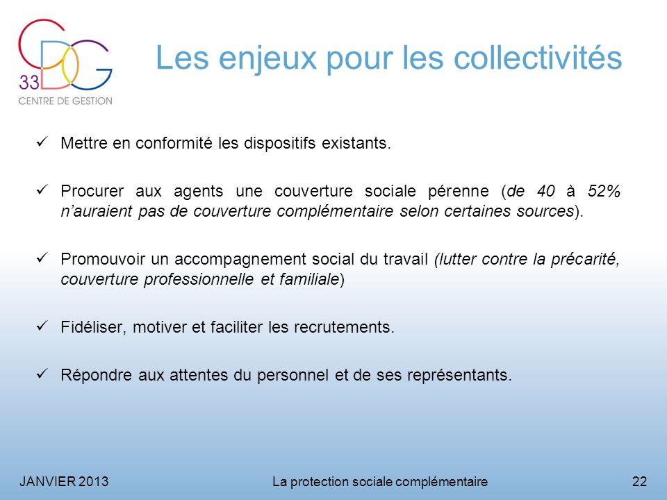 JANVIER 2013La protection sociale complémentaire22 Les enjeux pour les collectivités Mettre en conformité les dispositifs existants.