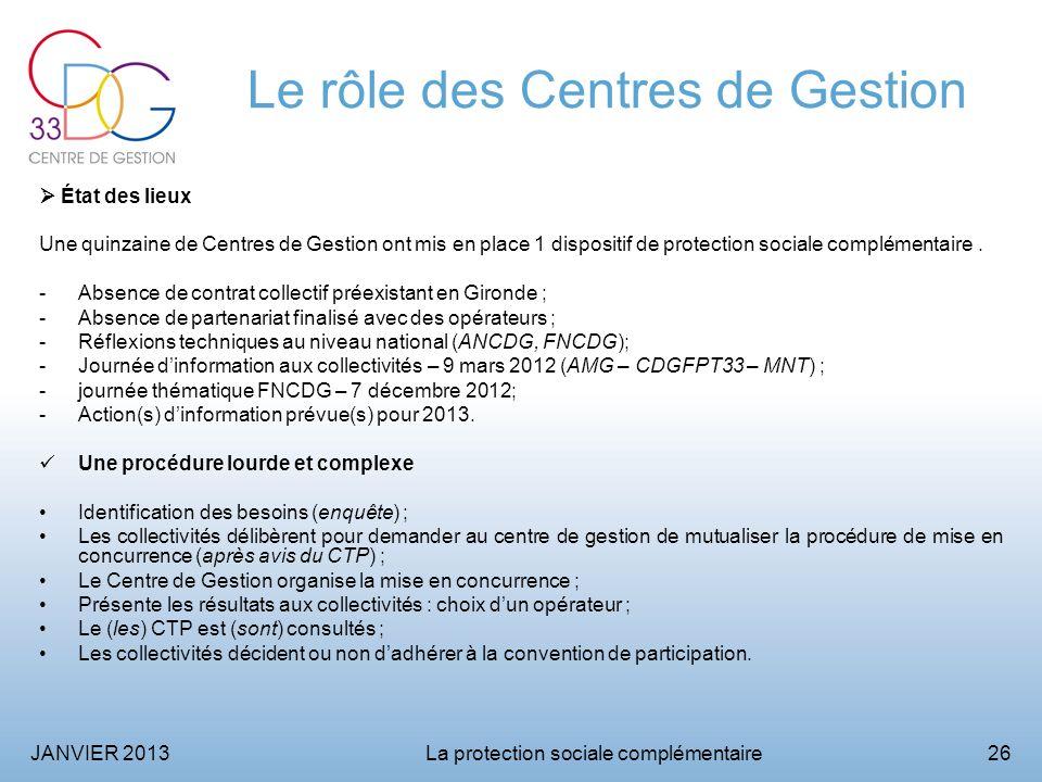 JANVIER 2013La protection sociale complémentaire26 Le rôle des Centres de Gestion État des lieux Une quinzaine de Centres de Gestion ont mis en place 1 dispositif de protection sociale complémentaire.