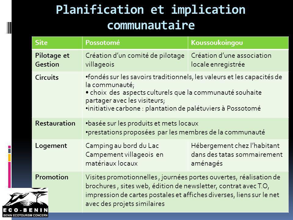 Planification et implication communautaire SitePossotoméKoussoukoingou Pilotage et Gestion Création dun comité de pilotage villageois Création dune as