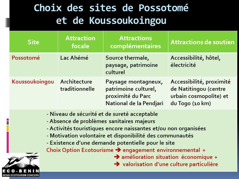 Site Attraction focale Attractions complémentaires Attractions de soutien PossotoméLac AhéméSource thermale, paysage, patrimoine culturel Accessibilit