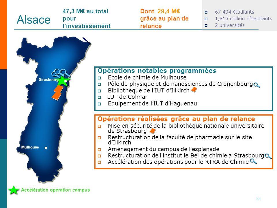 Alsace 67 404 étudiants 1,815 million dhabitants 2 universités Opérations réalisées grâce au plan de relance Mise en sécurité de la bibliothèque natio