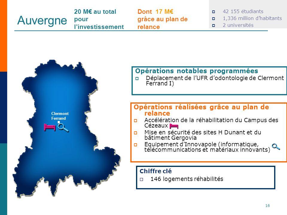 Auvergne 42 155 étudiants 1,336 million dhabitants 2 universités Opérations réalisées grâce au plan de relance Accélération de la réhabilitation du Ca